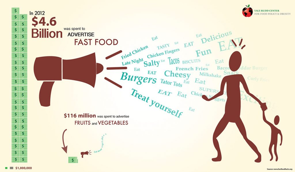 Alarming Studies That Show How Advertising Affects Your Kids
