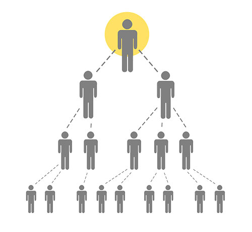 is DVTD a pyramid scheme